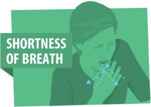symptoms shortness breath